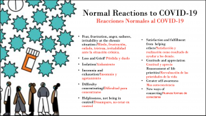 Slide from presentation on navigating new normal after COVID-19